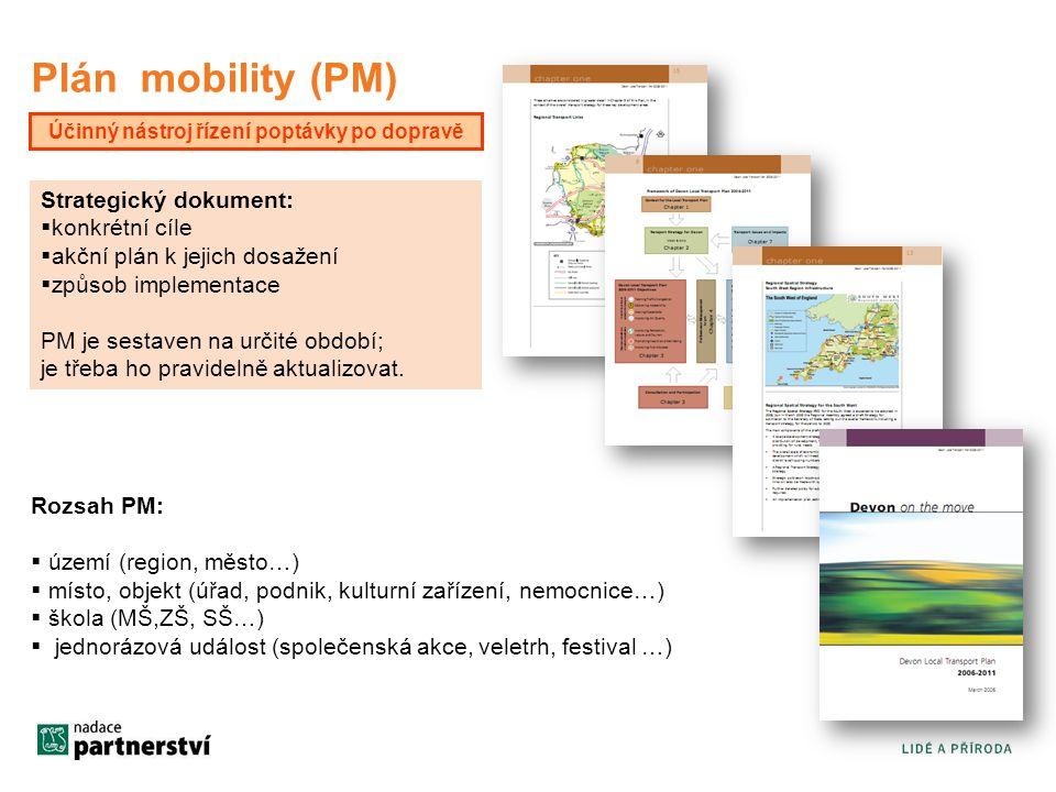 Plán mobility (PM) Účinný nástroj řízení poptávky po dopravě Strategický dokument:  konkrétní cíle  akční plán k jejich dosažení  způsob implementa
