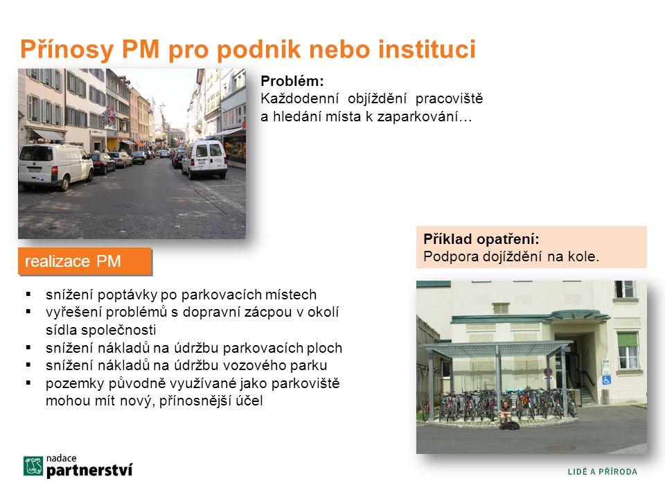Přínosy PM pro podnik nebo instituci Problém: Každodenní objíždění pracoviště a hledání místa k zaparkování…  snížení poptávky po parkovacích místech