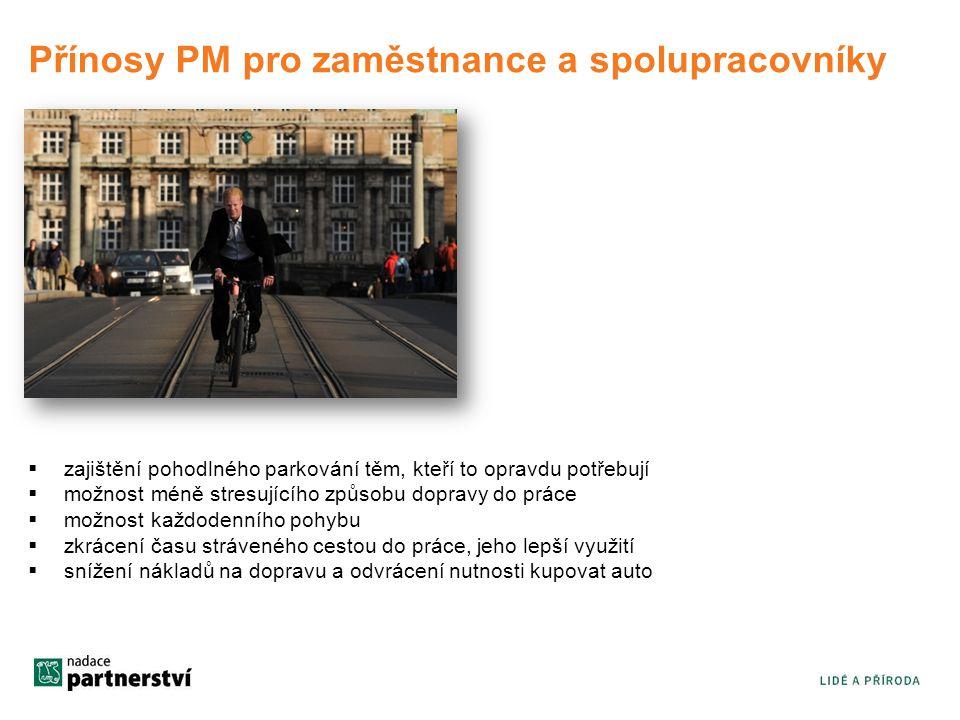 Přínosy PM pro zaměstnance a spolupracovníky  zajištění pohodlného parkování těm, kteří to opravdu potřebují  možnost méně stresujícího způsobu dopr