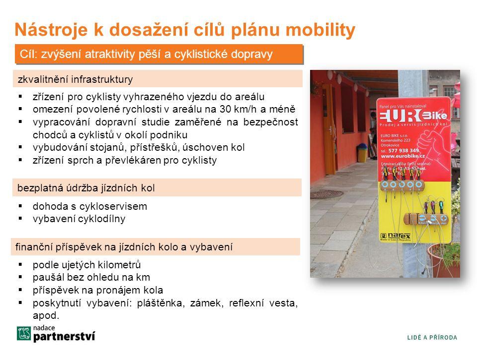 zkvalitnění infrastruktury  dohoda s cykloservisem  vybavení cyklodílny  podle ujetých kilometrů  paušál bez ohledu na km  příspěvek na pronájem