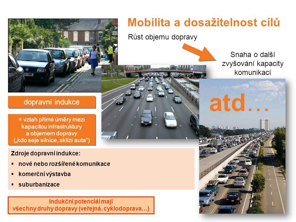 Mobilita a dosažitelnost cílů Růst objemu dopravy Snaha o další zvyšování kapacity komunikací Zdroje dopravní indukce:  nové nebo rozšířené komunikac