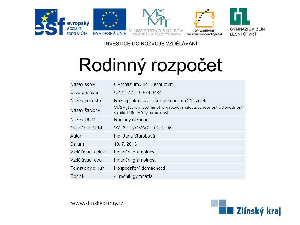 Rodinný rozpočet www.zlinskedumy.cz Název školyGymnázium Zlín - Lesní čtvrť Číslo projektuCZ.1.07/1.5.00/34.0484 Název projektuRozvoj žákovských kompetencí pro 21.