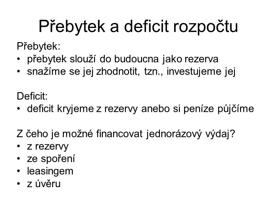 Přebytek a deficit rozpočtu Přebytek: přebytek slouží do budoucna jako rezerva snažíme se jej zhodnotit, tzn., investujeme jej Deficit: deficit kryjeme z rezervy anebo si peníze půjčíme Z čeho je možné financovat jednorázový výdaj.