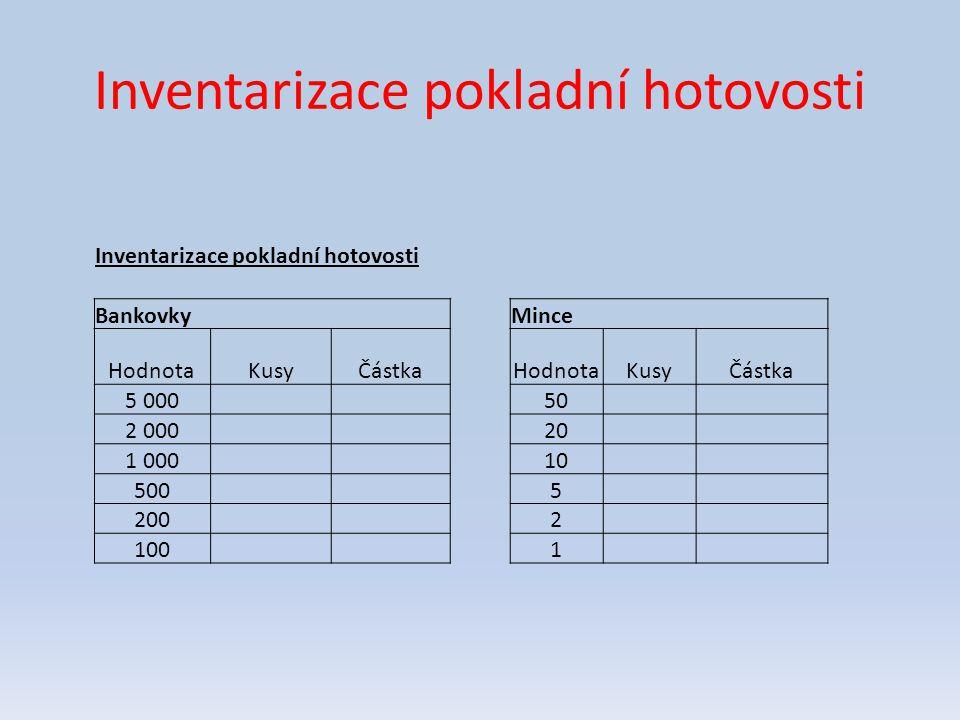 Inventarizace pokladní hotovosti Bankovky Mince HodnotaKusyČástkaHodnotaKusyČástka 5 000 50 2 000 20 1 000 10 500 5 200 2 100 1