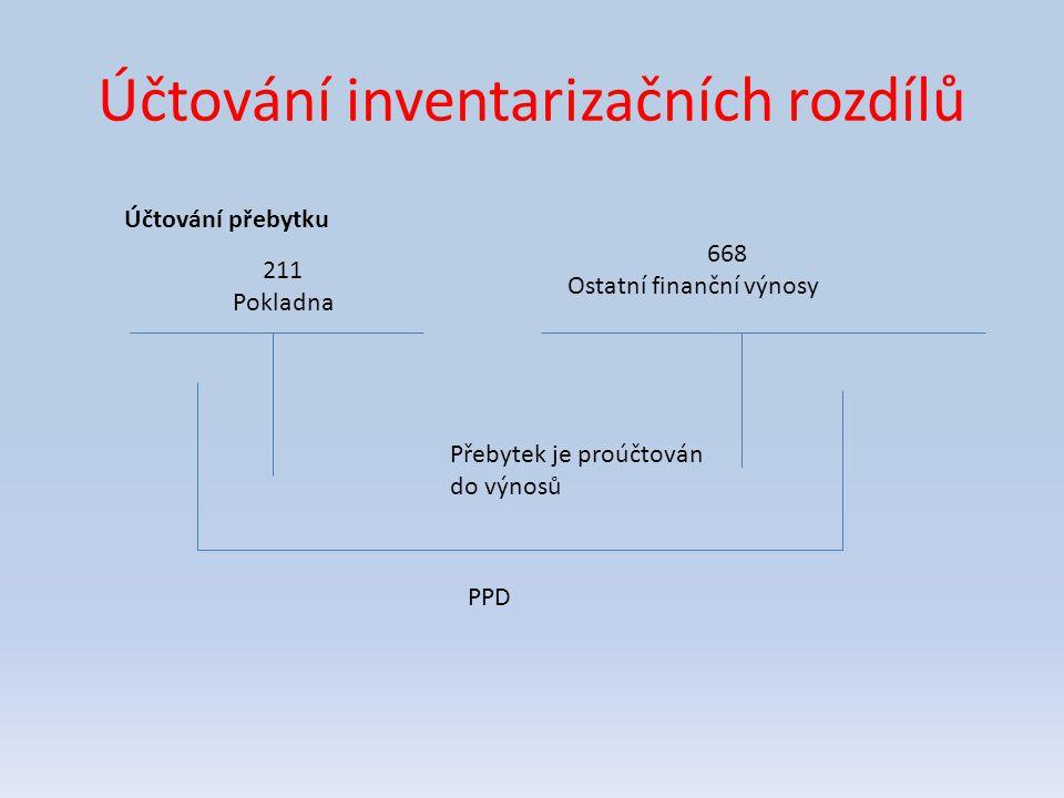 Účtování inventarizačních rozdílů Účtování přebytku 211 Pokladna 668 Ostatní finanční výnosy Přebytek je proúčtován do výnosů PPD
