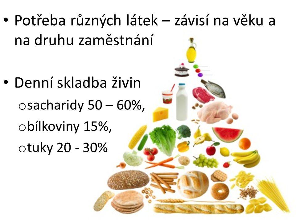 Potřeba různých látek – závisí na věku a na druhu zaměstnání Denní skladba živin o sacharidy 50 – 60%, o bílkoviny 15%, o tuky 20 - 30%