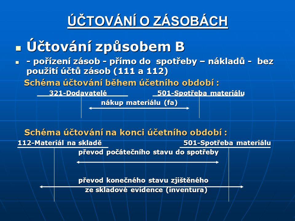 ÚČTOVÁNÍ O ZÁSOBÁCH Účtování způsobem B Účtování způsobem B - pořízení zásob - přímo do spotřeby – nákladů - bez použití účtů zásob (111 a 112) - pořízení zásob - přímo do spotřeby – nákladů - bez použití účtů zásob (111 a 112) Schéma účtování během účetního období : Schéma účtování během účetního období : 321-Dodavatelé 501-Spotřeba materiálu 321-Dodavatelé 501-Spotřeba materiálu nákup materiálu (fa) nákup materiálu (fa) Schéma účtování na konci účetního období : Schéma účtování na konci účetního období : 112-Materiál na skladě 501-Spotřeba materiálu 112-Materiál na skladě 501-Spotřeba materiálu převod počátečního stavu do spotřeby převod počátečního stavu do spotřeby převod konečného stavu zjištěného převod konečného stavu zjištěného ze skladové evidence (inventura) ze skladové evidence (inventura)