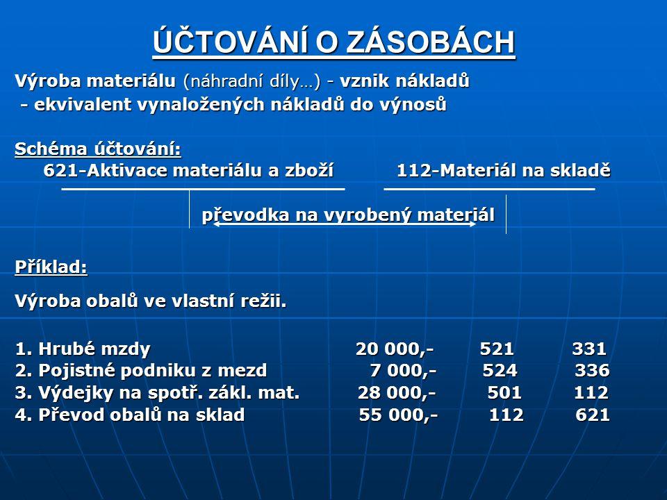 ÚČTOVÁNÍ O ZÁSOBÁCH Výroba materiálu (náhradní díly…) - vznik nákladů - ekvivalent vynaložených nákladů do výnosů - ekvivalent vynaložených nákladů do výnosů Schéma účtování: 621-Aktivace materiálu a zboží 112-Materiál na skladě 621-Aktivace materiálu a zboží 112-Materiál na skladě převodka na vyrobený materiál převodka na vyrobený materiálPříklad: Výroba obalů ve vlastní režii.