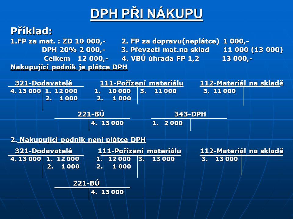 DPH PŘI NÁKUPU Příklad: 1.FP za mat. : ZD 10 000,- 2. FP za dopravu(neplátce) 1 000,- DPH 20% 2 000,- 3. Převzetí mat.na sklad 11 000 (13 000) DPH 20%