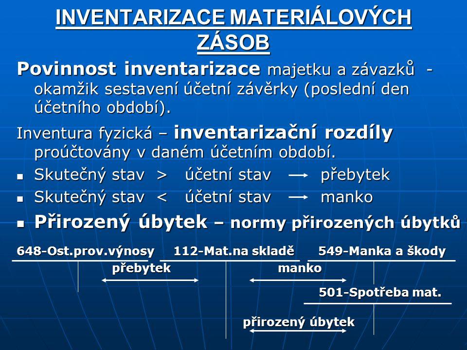 INVENTARIZACE MATERIÁLOVÝCH ZÁSOB Povinnost inventarizace majetku a závazků - okamžik sestavení účetní závěrky (poslední den účetního období).