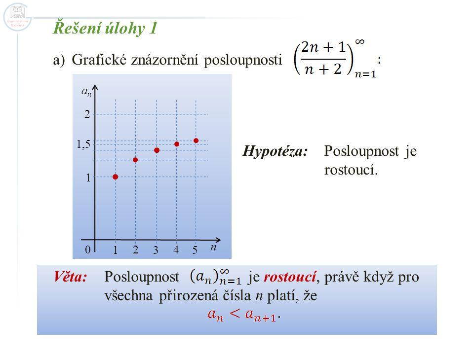 Řešení úlohy 1 a)Grafické znázornění posloupnosti Hypotéza: Posloupnost je rostoucí. Věta:Posloupnost je rostoucí, právě když pro všechna přirozená čí