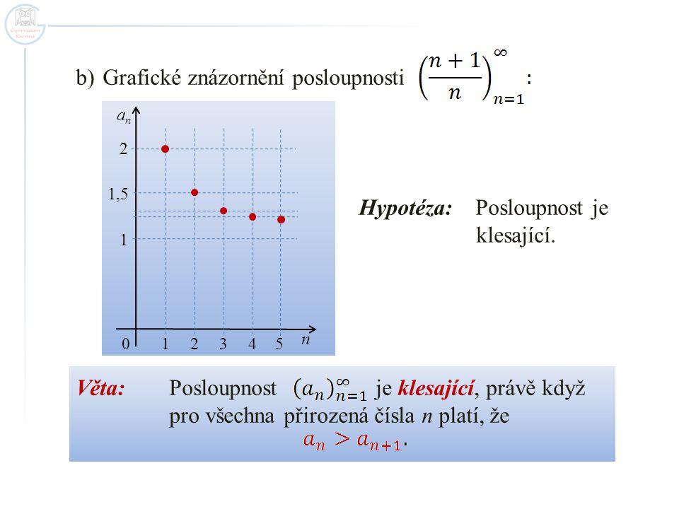 b)Grafické znázornění posloupnosti Hypotéza: Posloupnost je klesající. Věta:Posloupnost je klesající, právě když pro všechna přirozená čísla n platí,