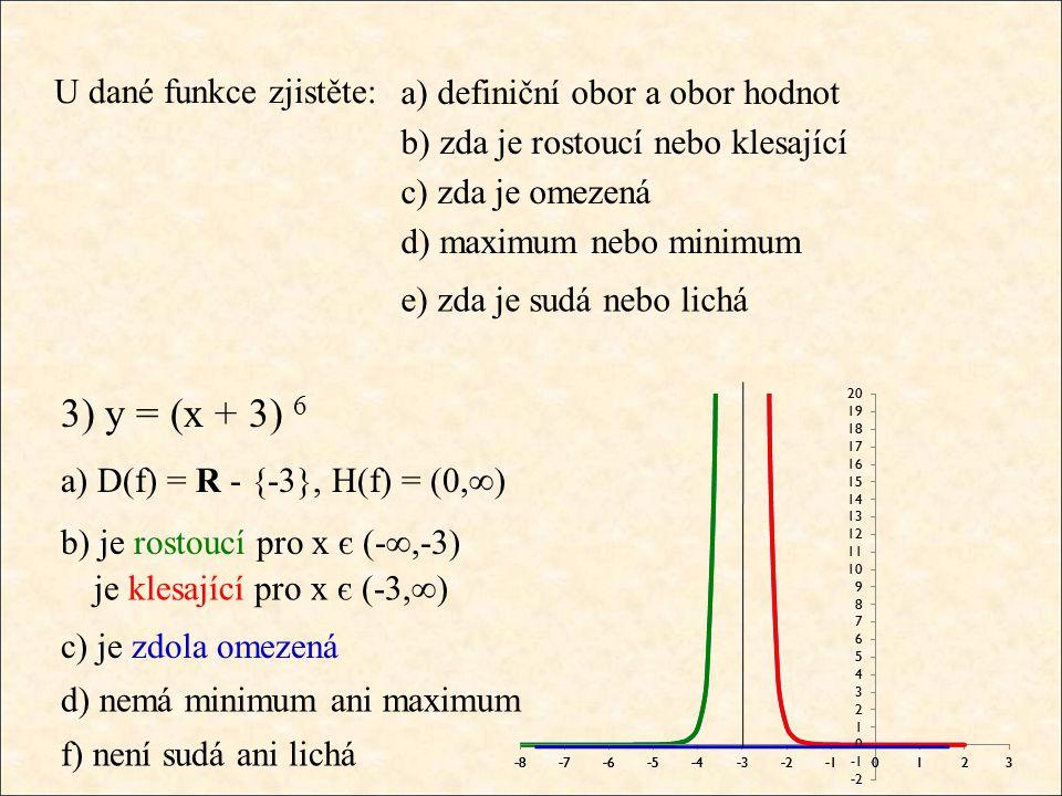 U dané funkce zjistěte: 3) y = (x + 3) 6 a) D(f) = R - {-3}, H(f) = (0,∞) b) je rostoucí pro x є (-∞,-3) je klesající pro x є (-3,∞) c) je zdola omeze