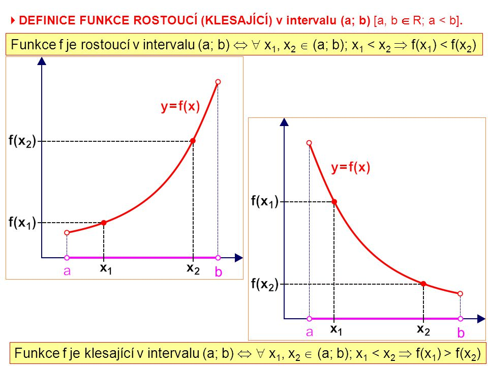  DEFINICE FUNKCE ROSTOUCÍ (KLESAJÍCÍ) v intervalu (a; b) [a, b  R; a < b].