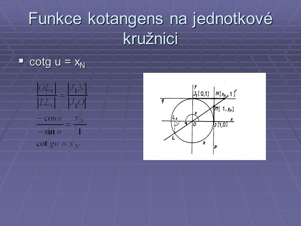 Funkce kotangens na jednotkové kružnici  cotg u = x N