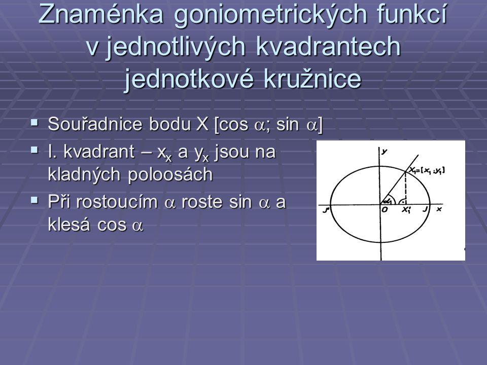 Znaménka goniometrických funkcí v jednotlivých kvadrantech jednotkové kružnice  Souřadnice bodu X [cos  ; sin  ]  I. kvadrant – x x a y x jsou na