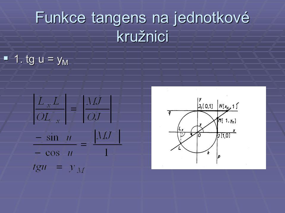 Funkce tangens na jednotkové kružnici  1. tg u = y M