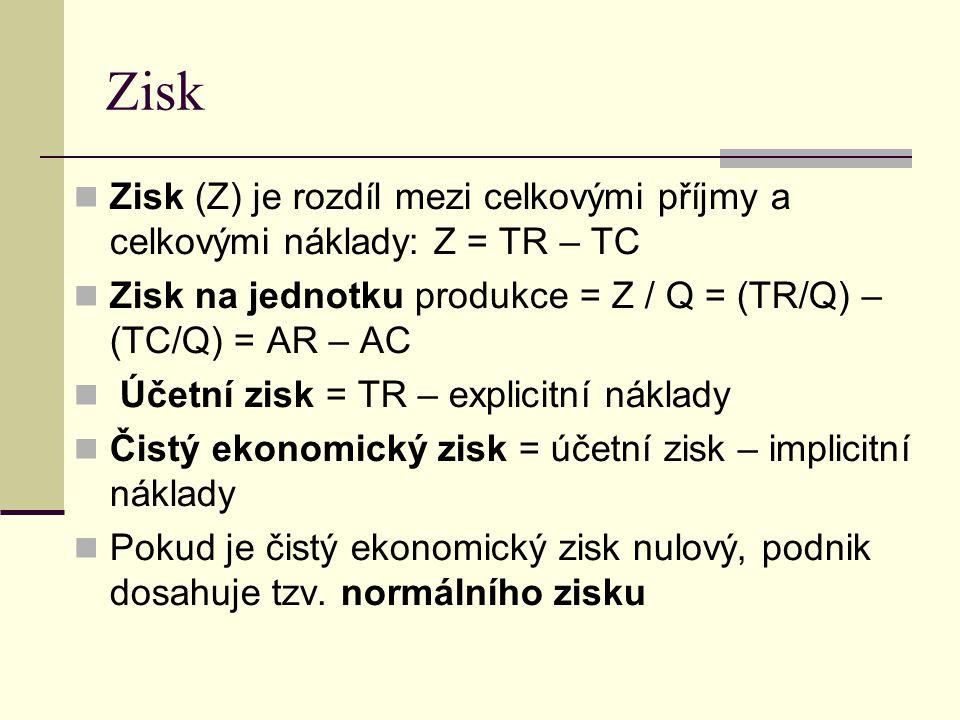 Zisk Zisk (Z) je rozdíl mezi celkovými příjmy a celkovými náklady: Z = TR – TC Zisk na jednotku produkce = Z / Q = (TR/Q) – (TC/Q) = AR – AC Účetní zisk = TR – explicitní náklady Čistý ekonomický zisk = účetní zisk – implicitní náklady Pokud je čistý ekonomický zisk nulový, podnik dosahuje tzv.