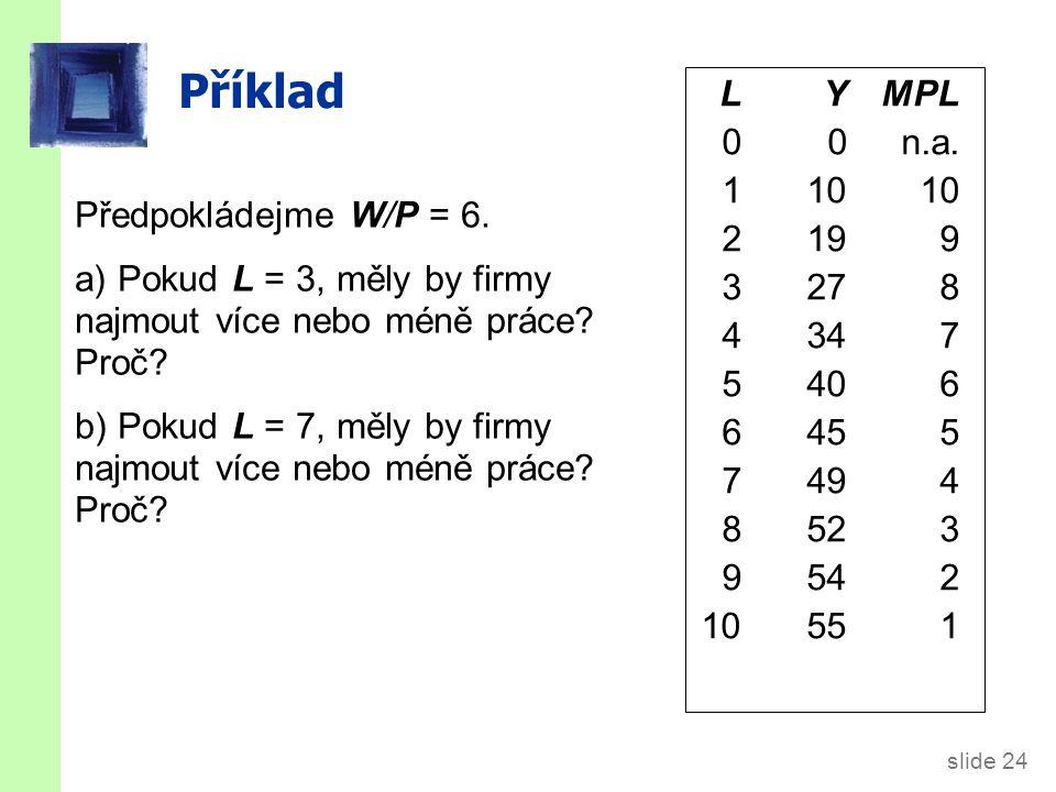 slide 24 Příklad Předpokládejme W/P = 6. a) Pokud L = 3, měly by firmy najmout více nebo méně práce? Proč? b) Pokud L = 7, měly by firmy najmout více