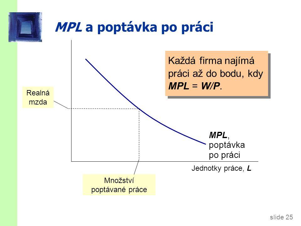 slide 25 MPL a poptávka po práci Každá firma najímá práci až do bodu, kdy MPL = W/P. Jednotky práce, L MPL, poptávka po práci Realná mzda Množství pop