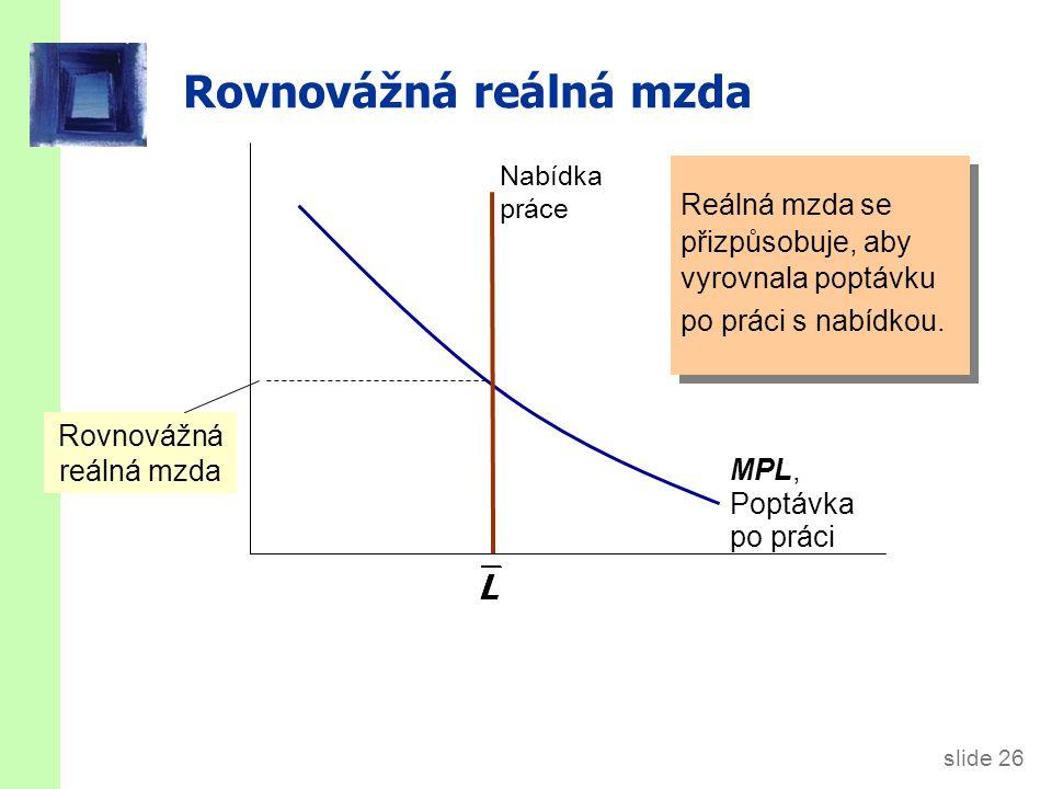slide 26 Rovnovážná reálná mzda Reálná mzda se přizpůsobuje, aby vyrovnala poptávku po práci s nabídkou. MPL, Poptávka po práci Rovnovážná reálná mzda