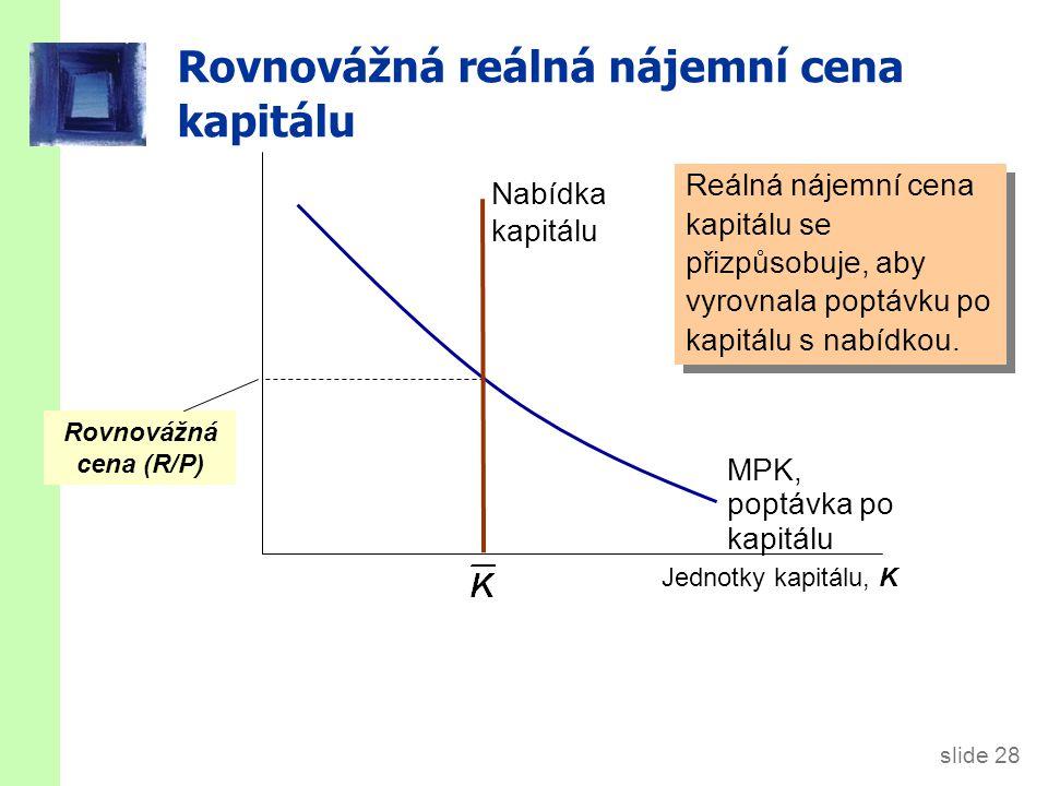 slide 28 Rovnovážná reálná nájemní cena kapitálu Reálná nájemní cena kapitálu se přizpůsobuje, aby vyrovnala poptávku po kapitálu s nabídkou. Jednotky