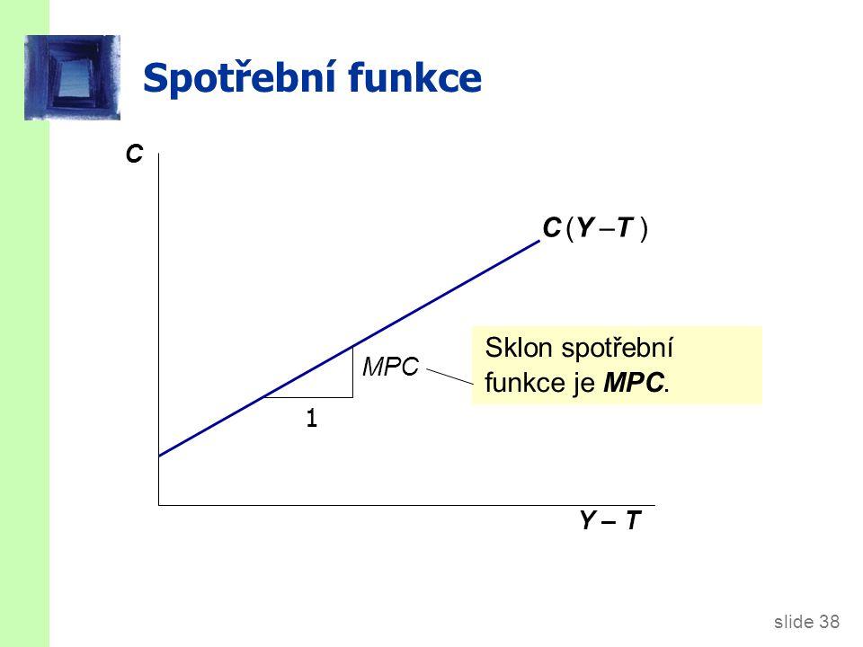 slide 38 Spotřební funkce C Y – T C (Y –T ) 1 MPC Sklon spotřební funkce je MPC.