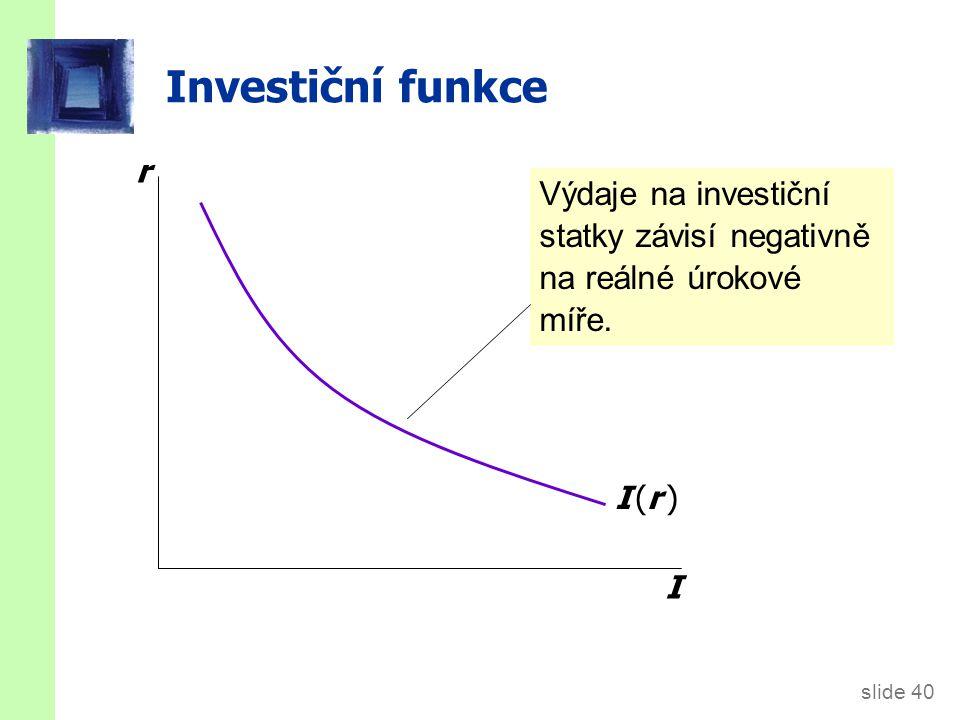 slide 40 Investiční funkce r I I (r )I (r ) Výdaje na investiční statky závisí negativně na reálné úrokové míře.