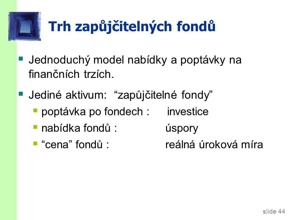 """slide 44 Trh zapůjčitelných fondů  Jednoduchý model nabídky a poptávky na finančních trzích.  Jediné aktivum: """"zapůjčitelné fondy""""  poptávka po fon"""