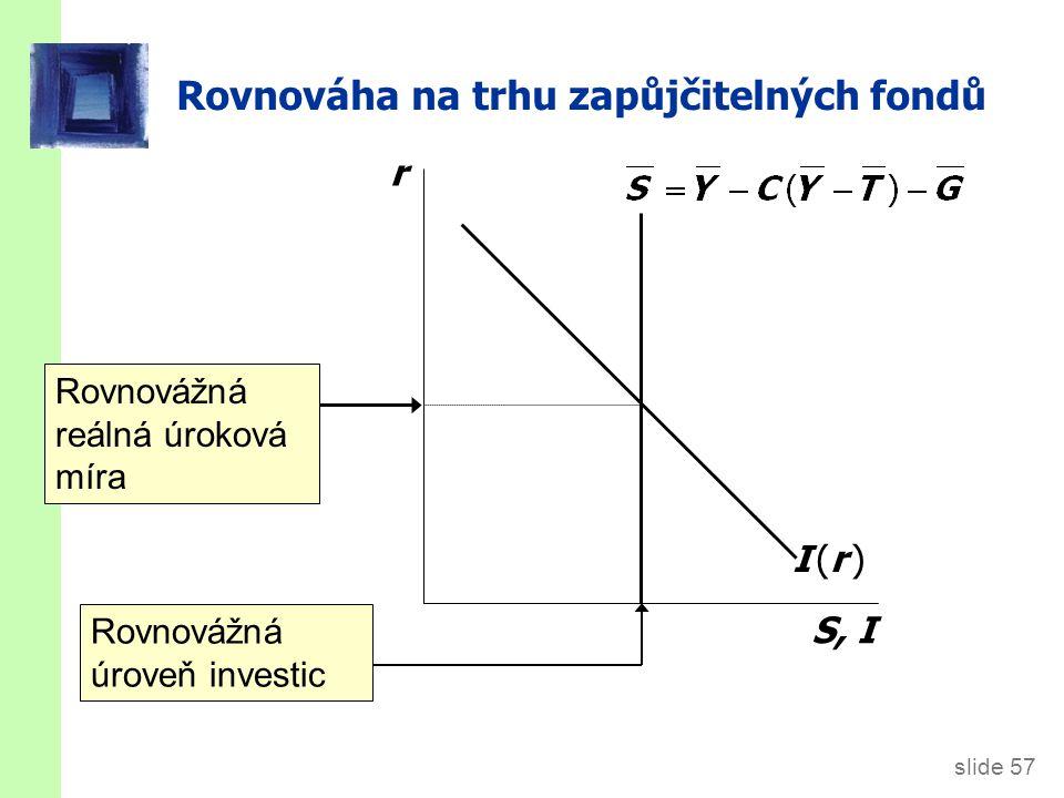 slide 57 Rovnováha na trhu zapůjčitelných fondů r S, I I (r )I (r ) Rovnovážná reálná úroková míra Rovnovážná úroveň investic
