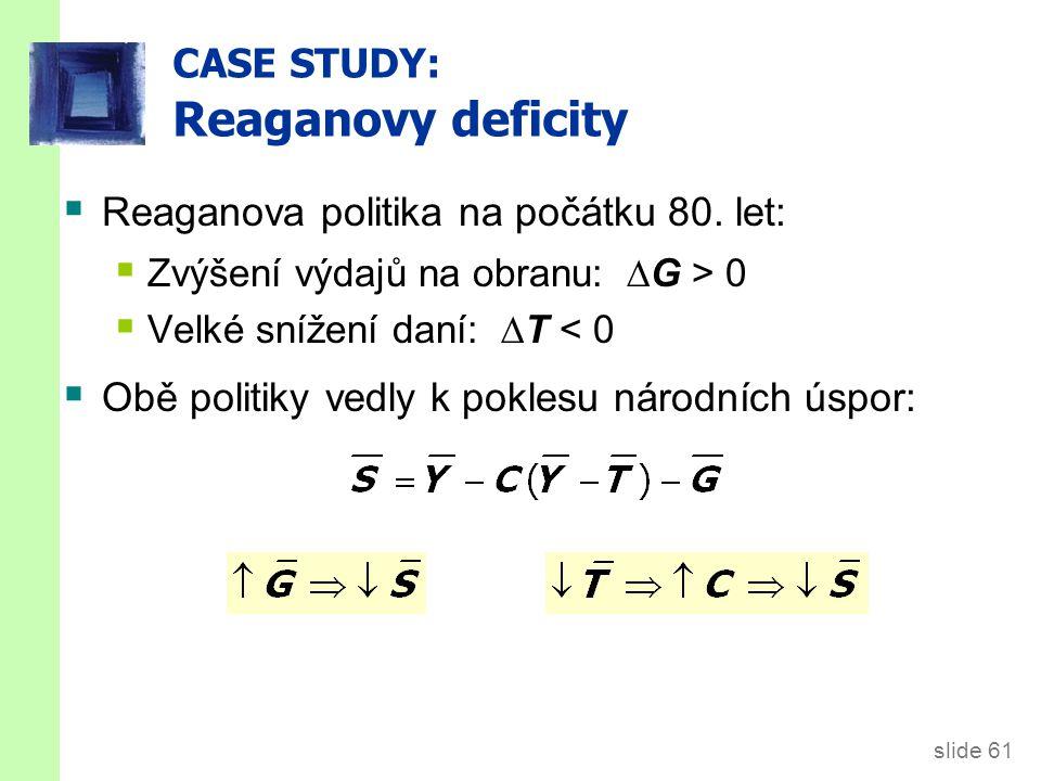 slide 61 CASE STUDY: Reaganovy deficity  Reaganova politika na počátku 80. let:  Zvýšení výdajů na obranu:  G > 0  Velké snížení daní:  T < 0  O