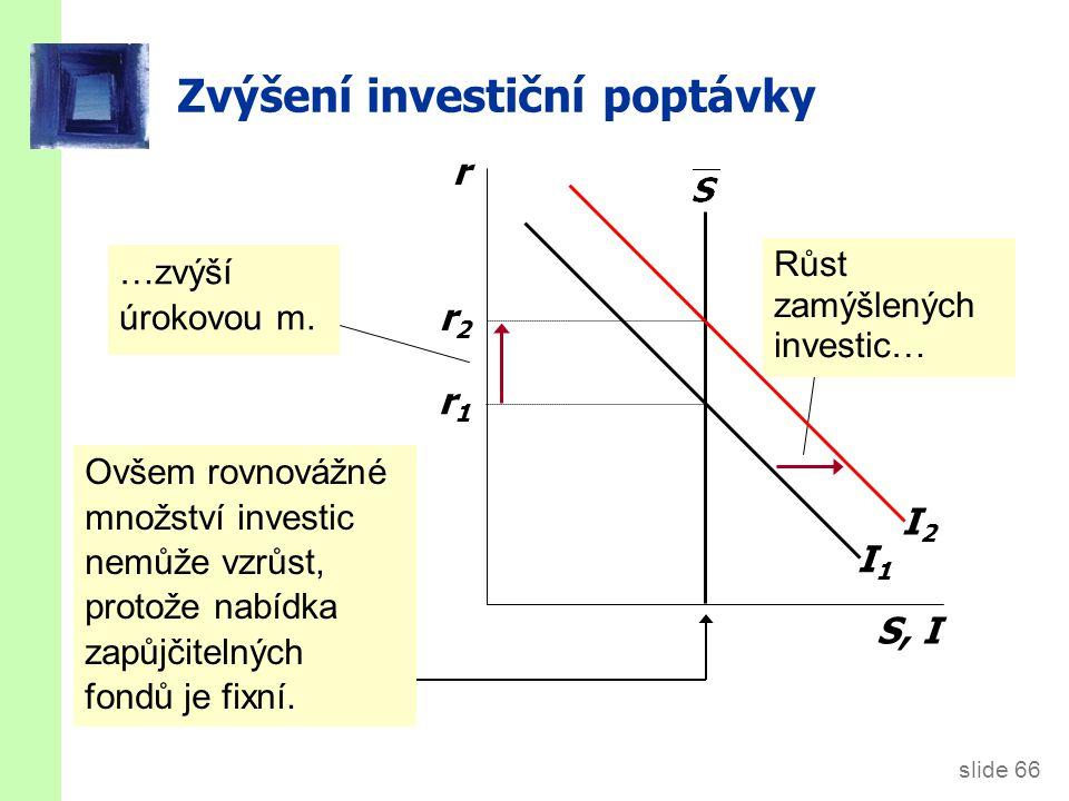slide 66 Zvýšení investiční poptávky Růst zamýšlených investic… r S, I I1I1 I2I2 r1r1 r2r2 …zvýší úrokovou m. Ovšem rovnovážné množství investic nemůž