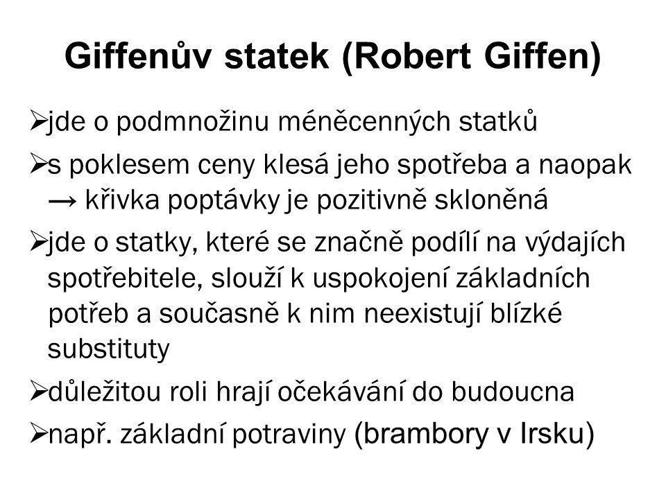Giffenův statek (Robert Giffen) jjde o podmnožinu méněcenných statků ss poklesem ceny klesá jeho spotřeba a naopak → křivka poptávky je pozitivně
