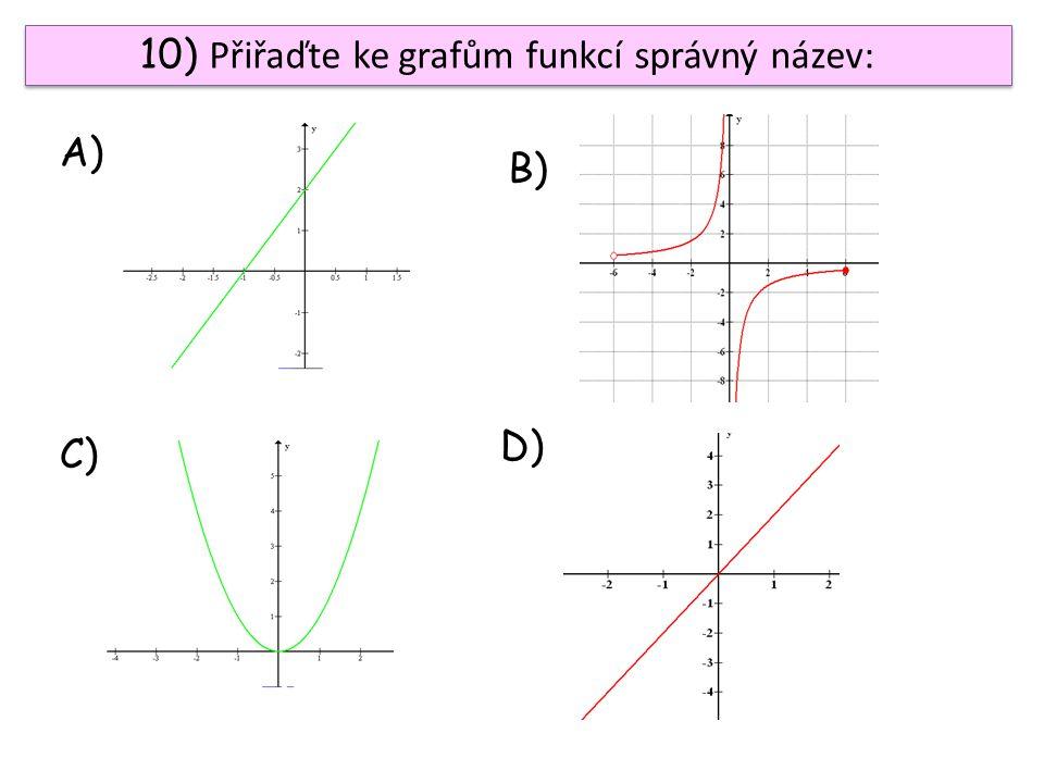 10) Přiřaďte ke grafům funkcí správný název: A) B) C) D)