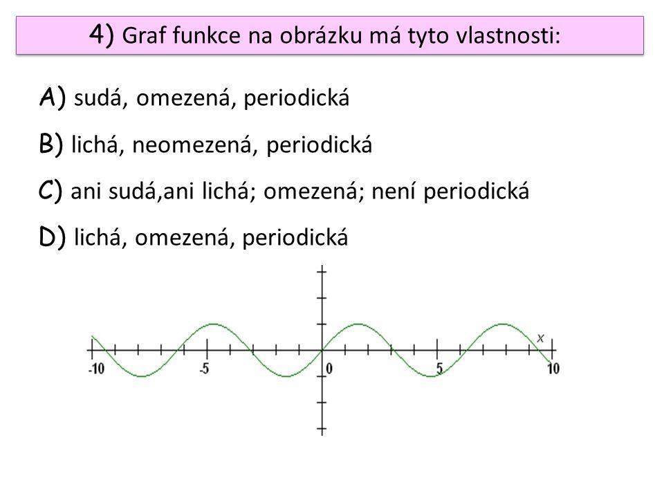 9) Na kterém obrázku je graf funkce A) B) C)D)