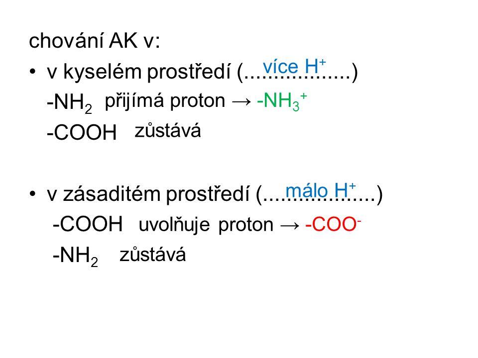 chování AK v: v kyselém prostředí (..................) -NH 2 -COOH v zásaditém prostředí (...................) -COOH -NH 2 více H + málo H + přijímá p