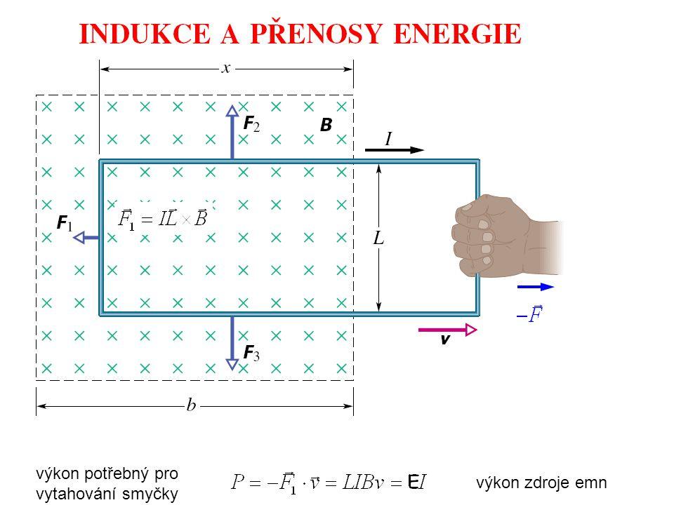 výkon potřebný pro vytahování smyčky výkon zdroje emn