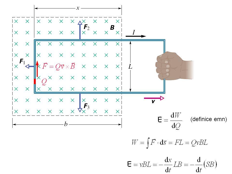 Vlastní indukce Úloha: vypočtěte indukované napětí pro solenoid a toroid.