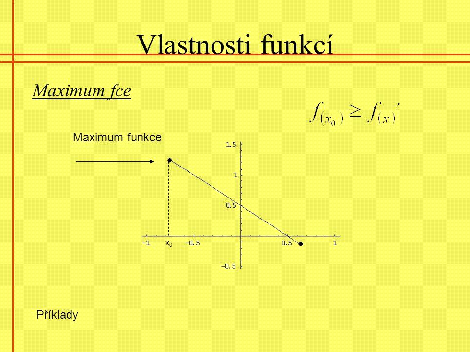 Vlastnosti funkcí Maximum fce Maximum funkce Příklady x0x0