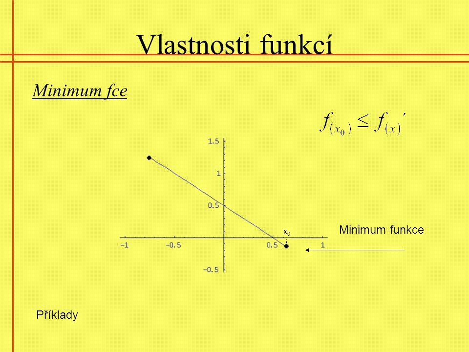 Vlastnosti funkcí Minimum fce Minimum funkce Příklady x0x0