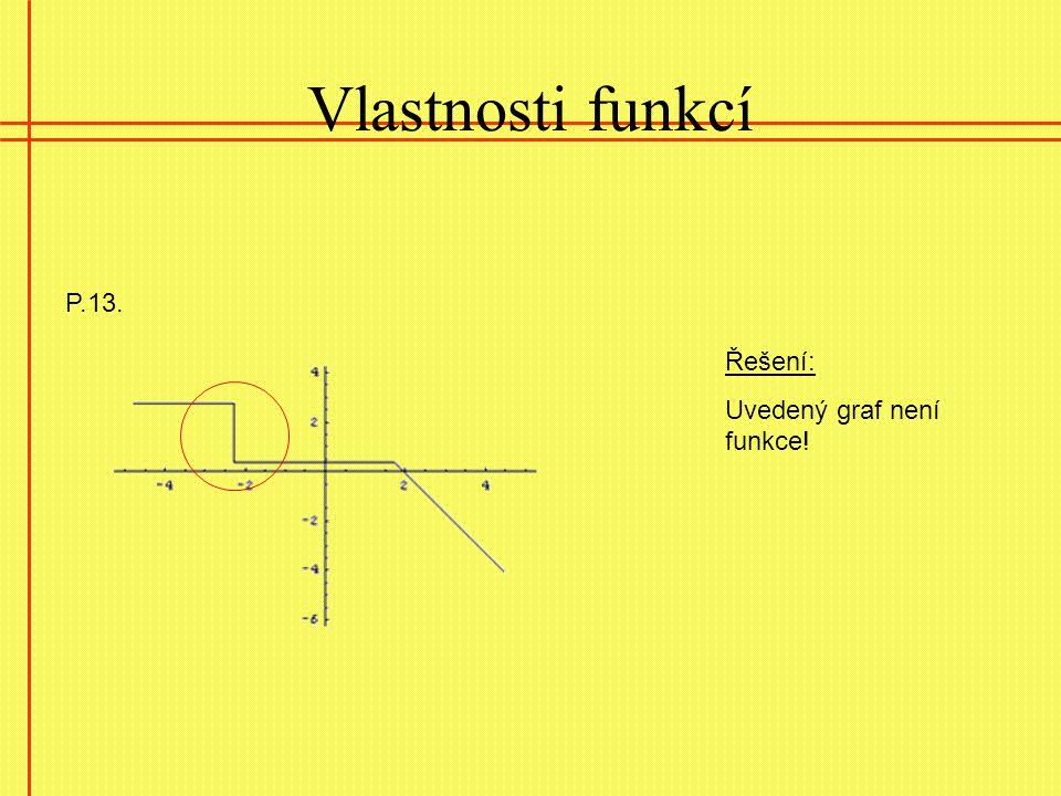 Vlastnosti funkcí P.13. Řešení: Uvedený graf není funkce!