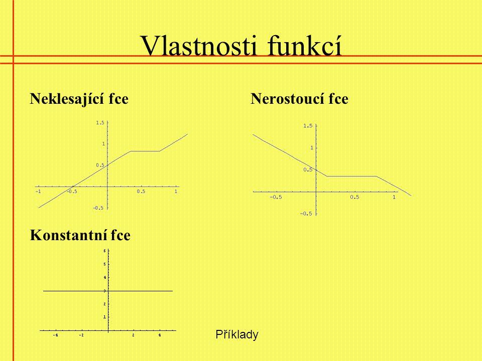 Vlastnosti funkcí Neklesající fceNerostoucí fce Konstantní fce Příklady