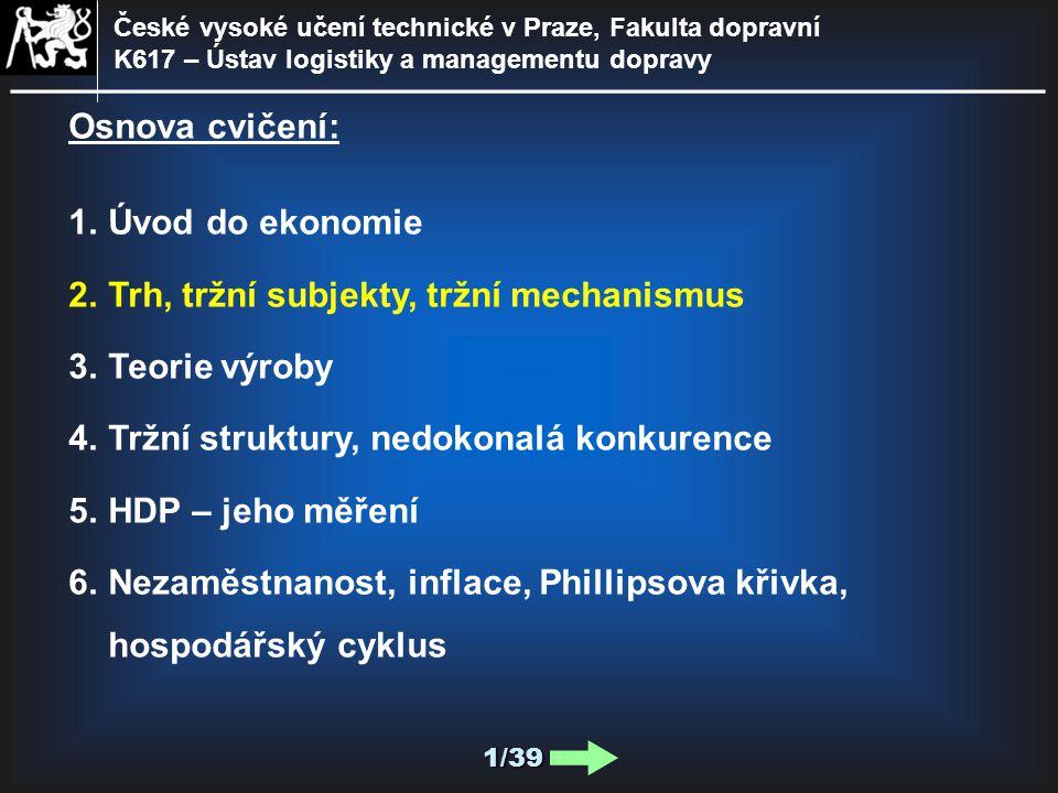 Ekonomie II.
