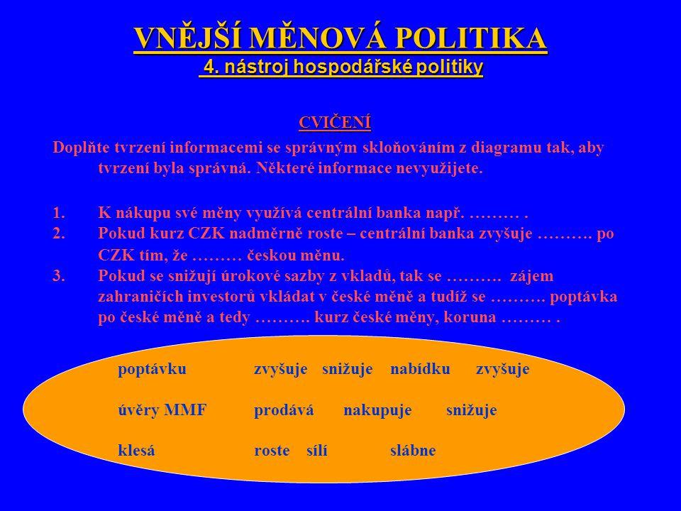 VNĚJŠÍ MĚNOVÁ POLITIKA 4. nástroj hospodářské politiky CVIČENÍ Doplňte tvrzení informacemi se správným skloňováním z diagramu tak, aby tvrzení byla sp