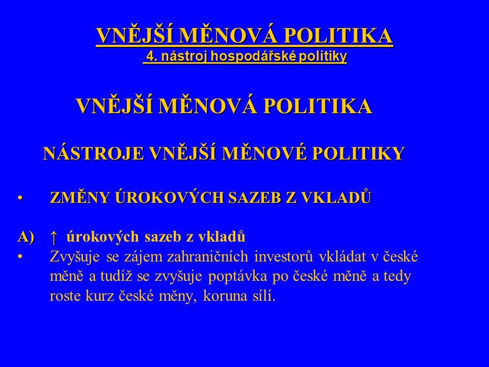 VNĚJŠÍ MĚNOVÁ POLITIKA 4. nástroj hospodářské politiky VNĚJŠÍ MĚNOVÁ POLITIKA NÁSTROJE VNĚJŠÍ MĚNOVÉ POLITIKY ZMĚNY ÚROKOVÝCH SAZEB Z VKLADŮZMĚNY ÚROK
