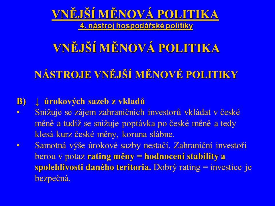 VNĚJŠÍ MĚNOVÁ POLITIKA 4. nástroj hospodářské politiky VNĚJŠÍ MĚNOVÁ POLITIKA NÁSTROJE VNĚJŠÍ MĚNOVÉ POLITIKY B)↓ B)↓ úrokových sazeb z vkladů Snižuje