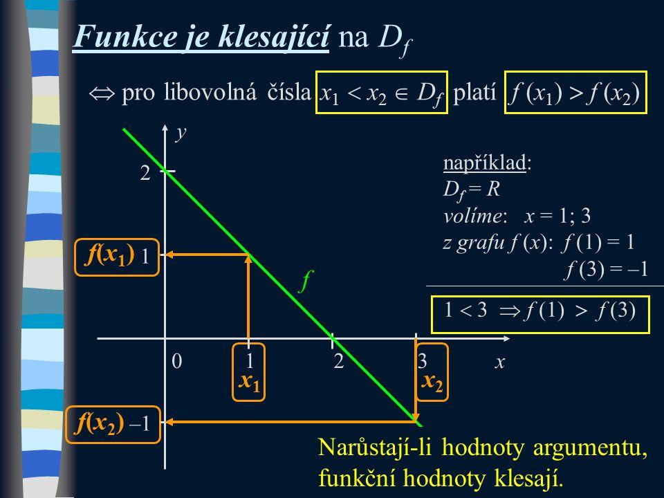 f(x1)f(x1) f(x2)f(x2) x1x1 x2x2 Funkce je klesající na D f  pro libovolná čísla x 1  x 2  D f platí f (x 1 )  f (x 2 ) například: D f = R volíme: x = 1; 3 z grafu f (x): f (1) = 1 f (3) = –1 1  3  f (1)  f (3) 0x123 1 2 –1 f y Narůstají-li hodnoty argumentu, funkční hodnoty klesají.