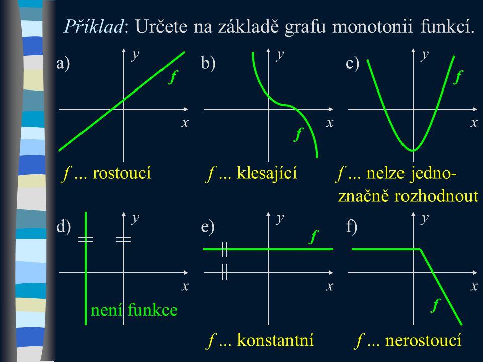Příklad: Určete na základě grafu monotonii funkcí.