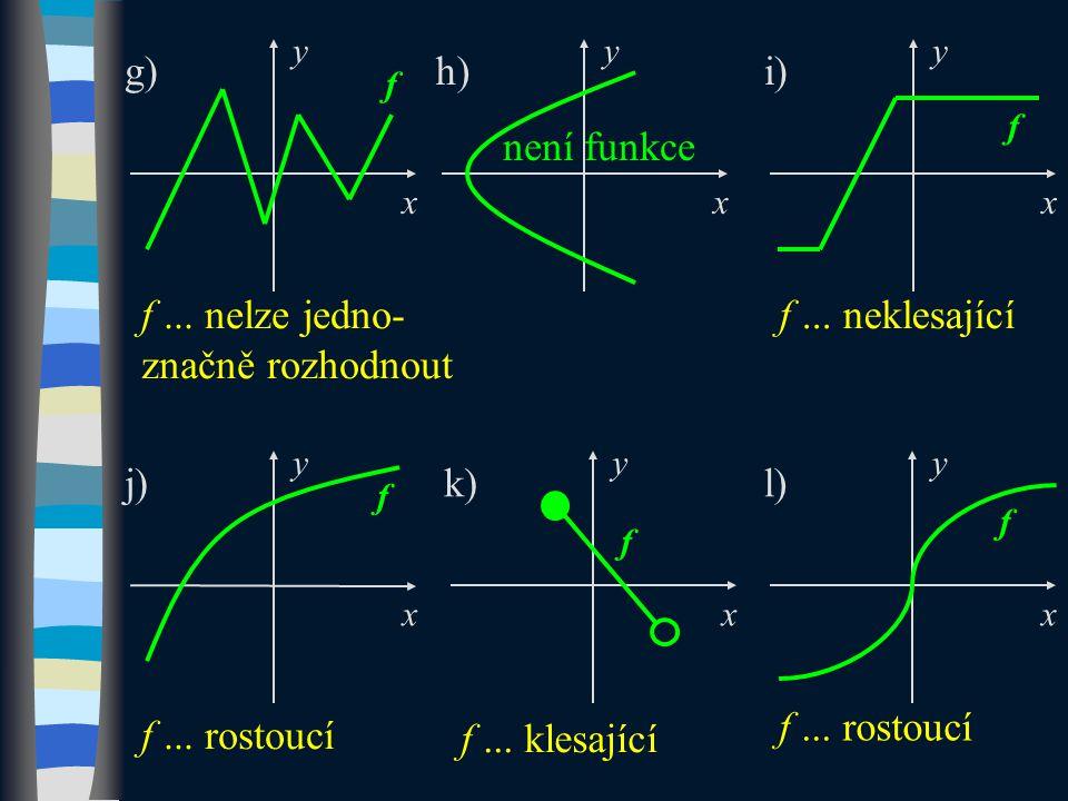 f...nelze jedno- značně rozhodnout f... nerostoucí f není funkce f f...
