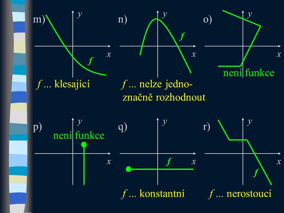f... nelze jedno- značně rozhodnout f... nerostoucí f není funkce f f...